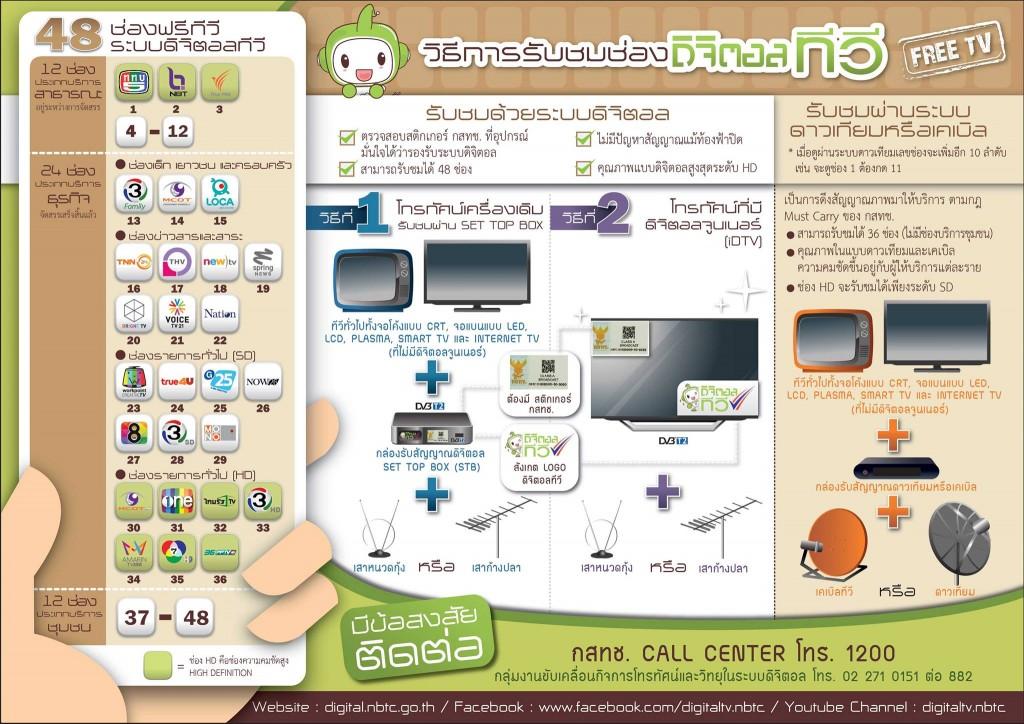 nbtc-poster-2
