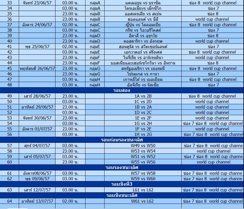 2014-worldcup-schedule2