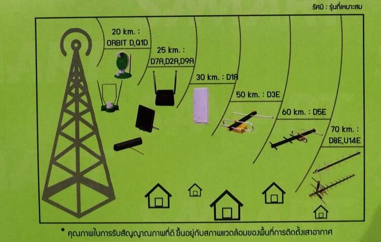 Digital-Antenna-Samart