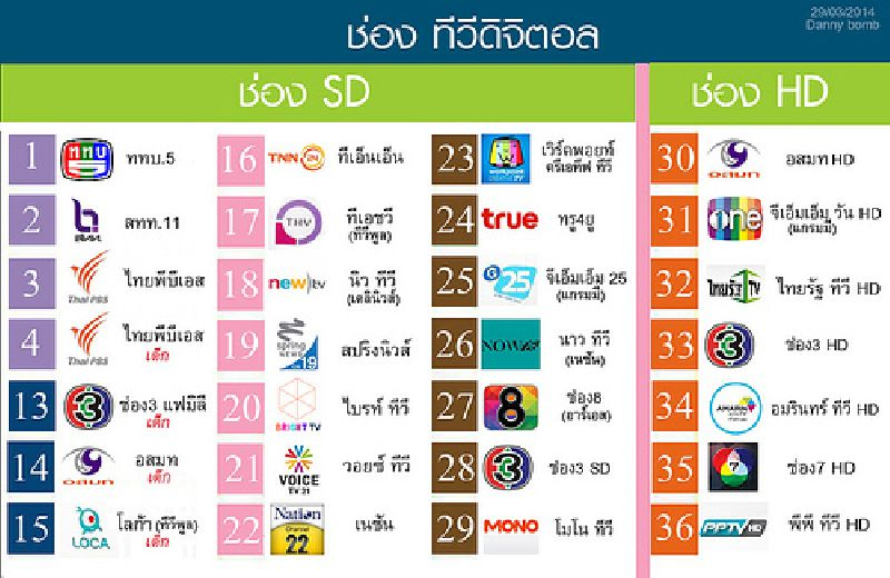 thai-digital-tv-channels