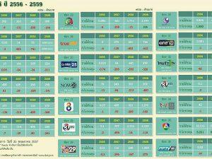 tv-digital-performance-2017